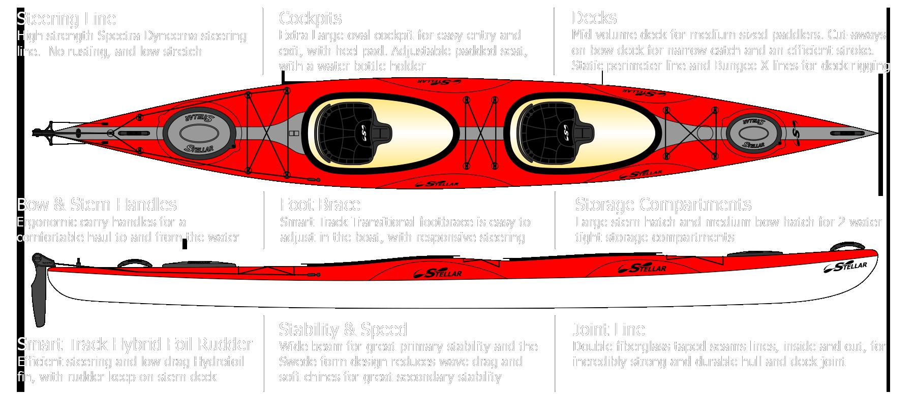 Stellar Tandem 17' Touring Kayak (ST17) - Stellar Kayaks